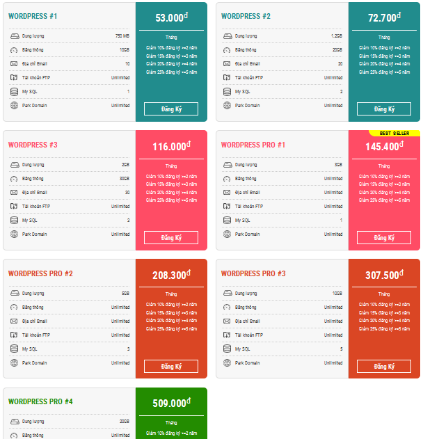 lua-chon-hosting-cho-website-2