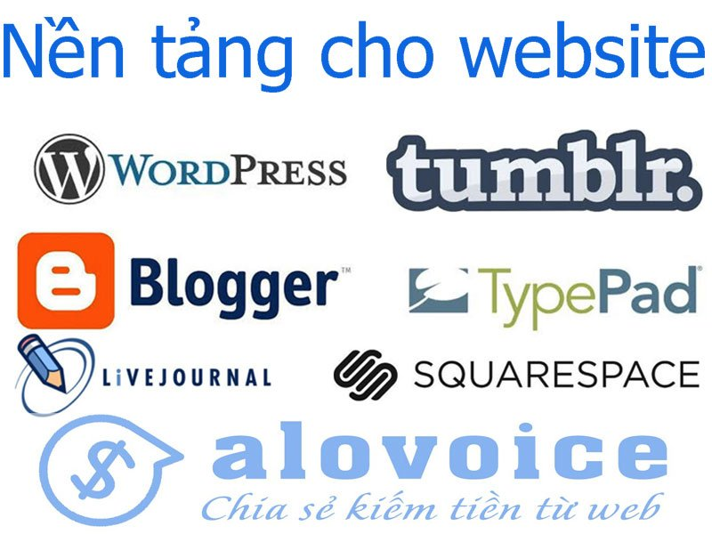 nen-tang-cho-website